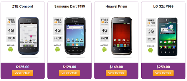 Free Solavei Cell Phone